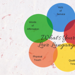 What's Your Love Language at www.saras-house.com